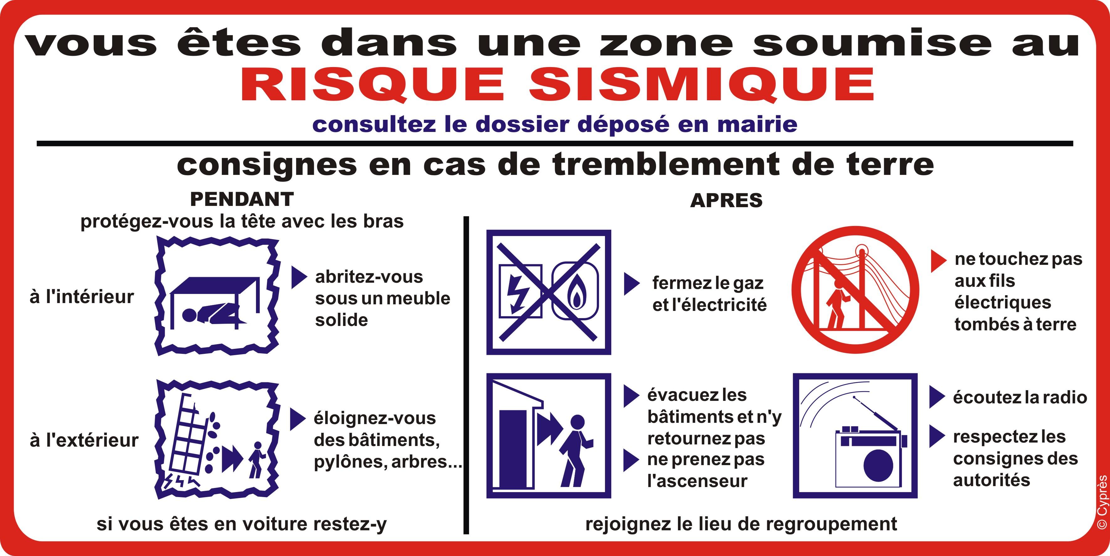 Les consignes individuelles de s curit s isme les risques naturels le - Que faire en cas de panne d electricite ...